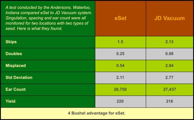 eSet-chart
